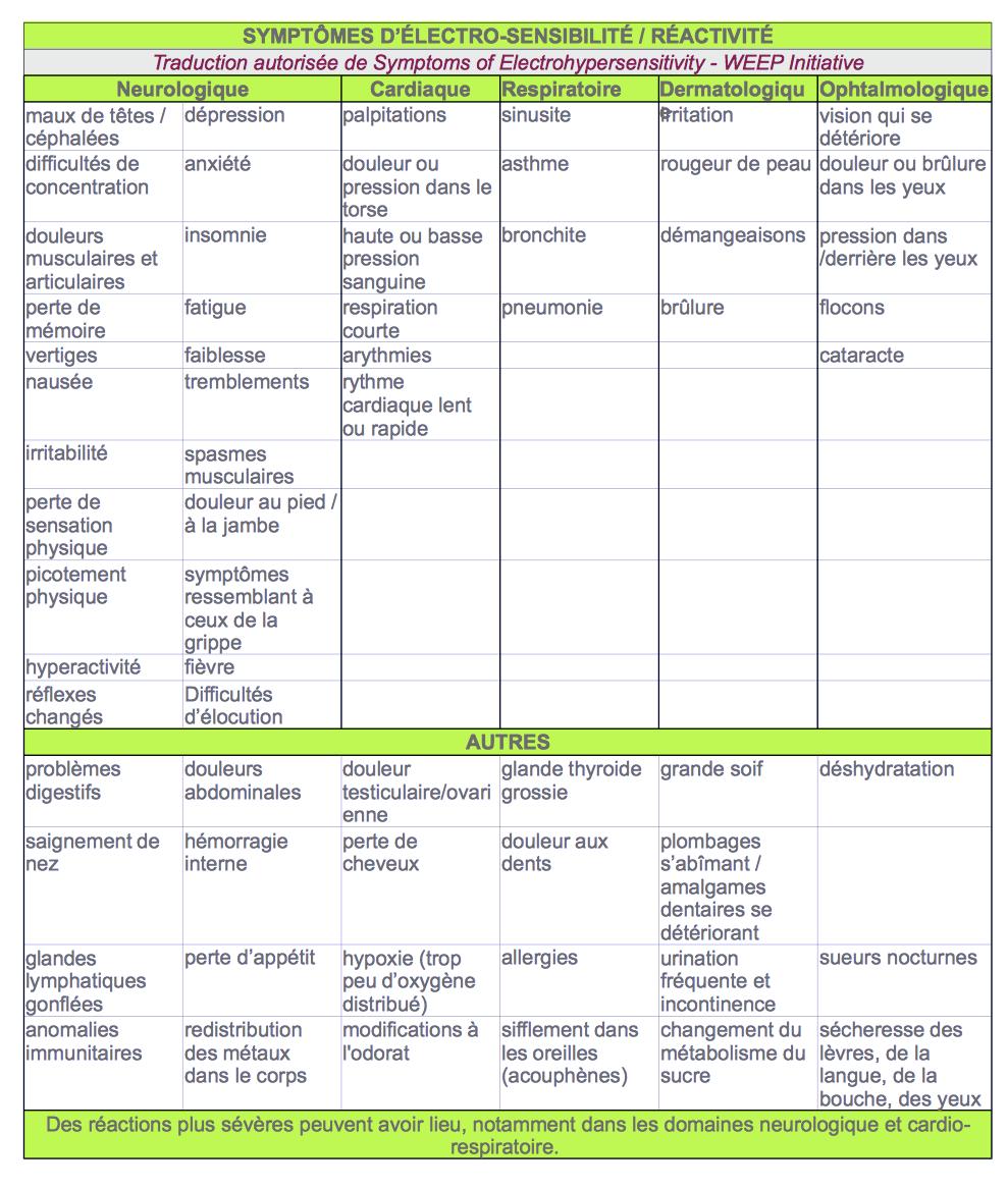 tableau-symptomes-ehs-31.png
